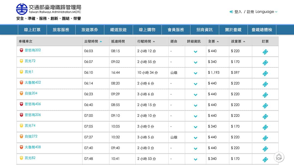 台北到花蓮火車時刻表